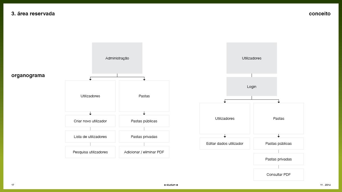 WEB20140105-Brifour-Presentation17