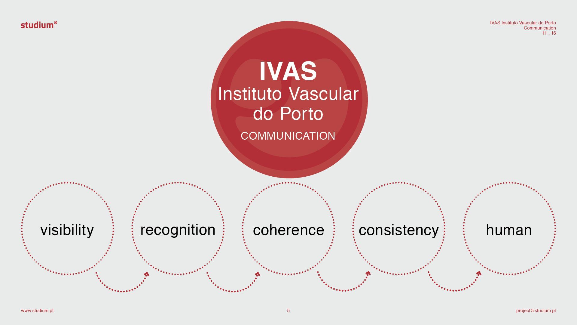 DSN20150055-IVAS-Comunicacao-PU.005