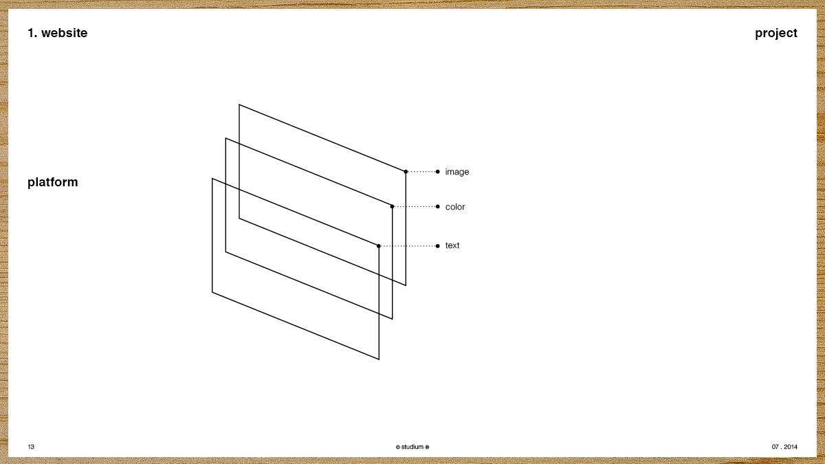 WEB20130055-LARICOTTA-Website-Presentation_13