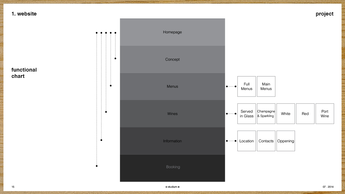 WEB20130055-LARICOTTA-Website-Presentation_15