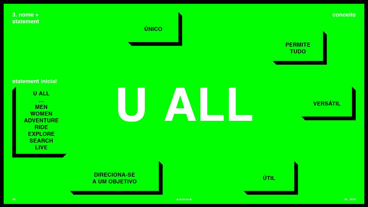 DSN20150020-Manual-Marca-Presentation-EP.026
