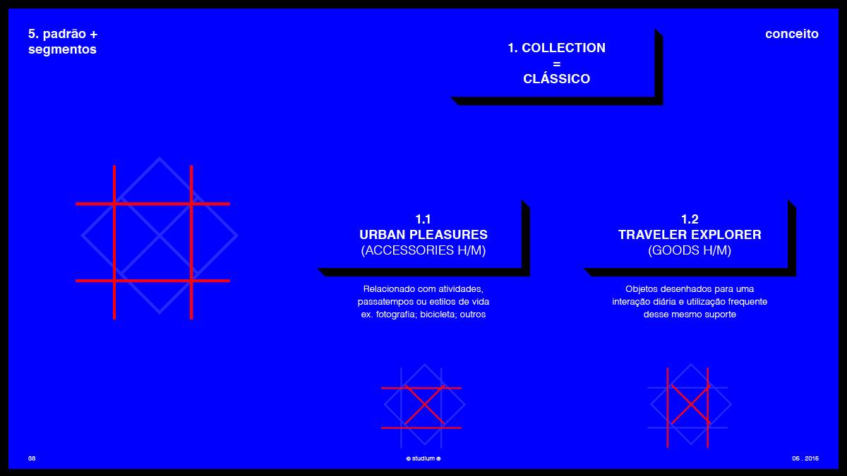 DSN20150020-Manual-Marca-Presentation-EP.038