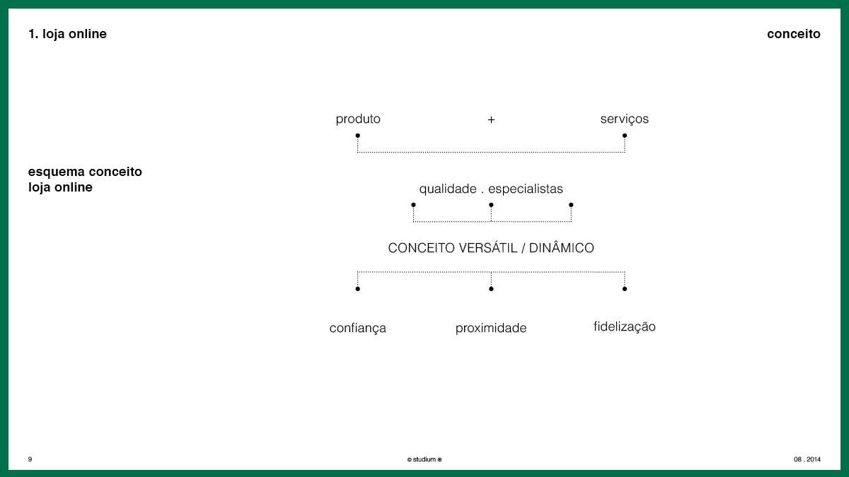 WEB20140087-MASS-Loja_Online-Presentation_EP.09