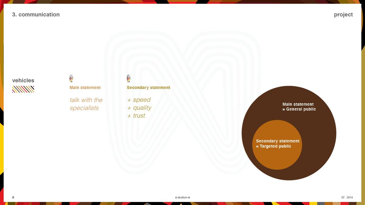 DSN20140000-Multiauto-Design-Presentation_layout26