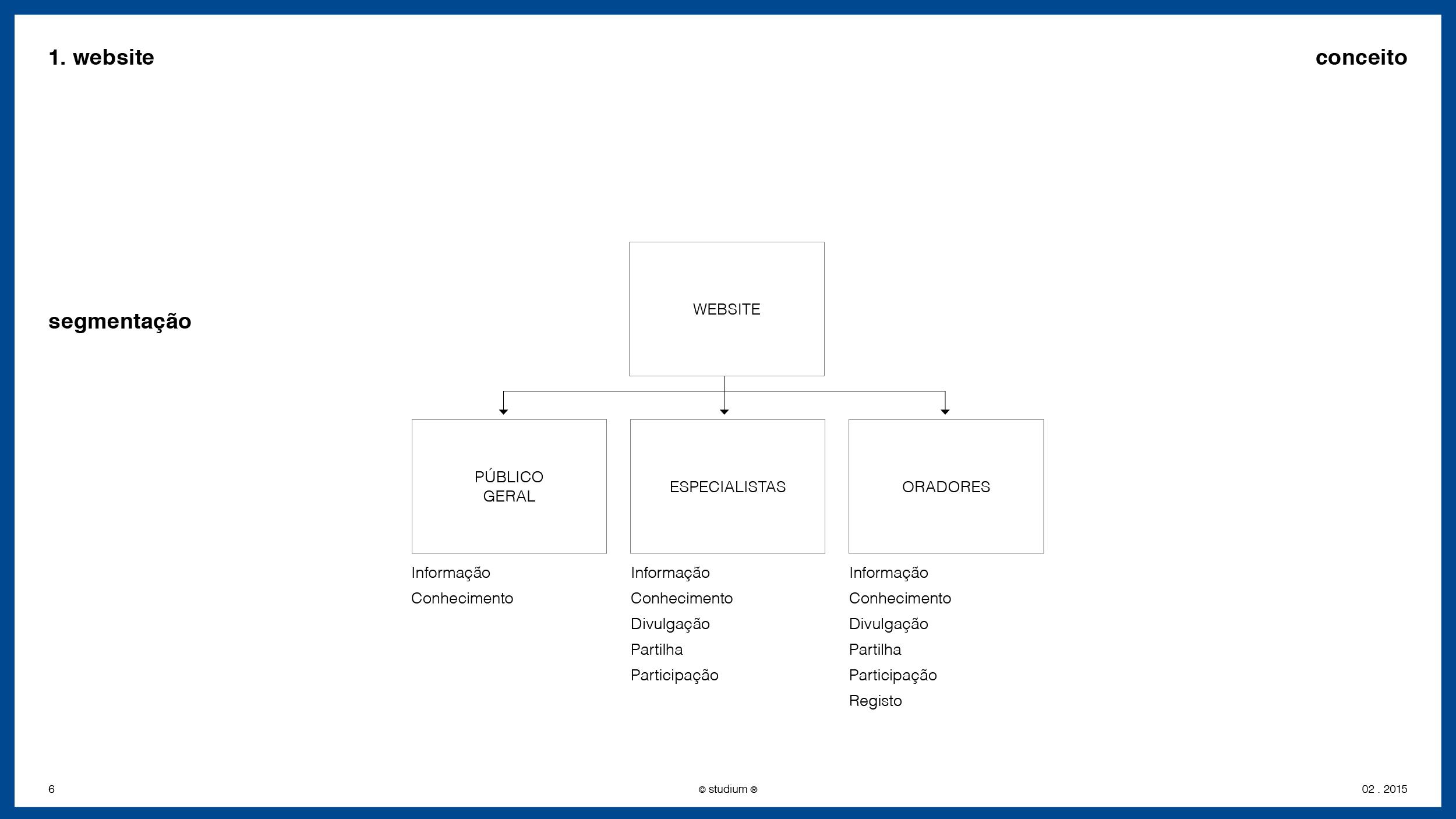 WEB20150000-PVC-Website-Presentation-AC-06