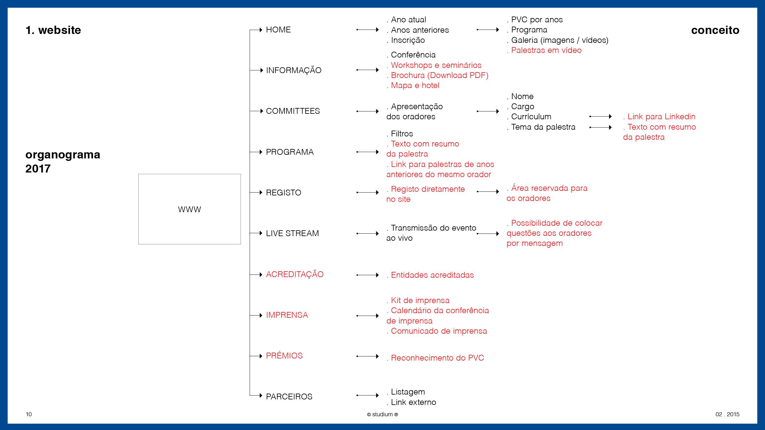 WEB20150000-PVC-Website-Presentation-AC-10