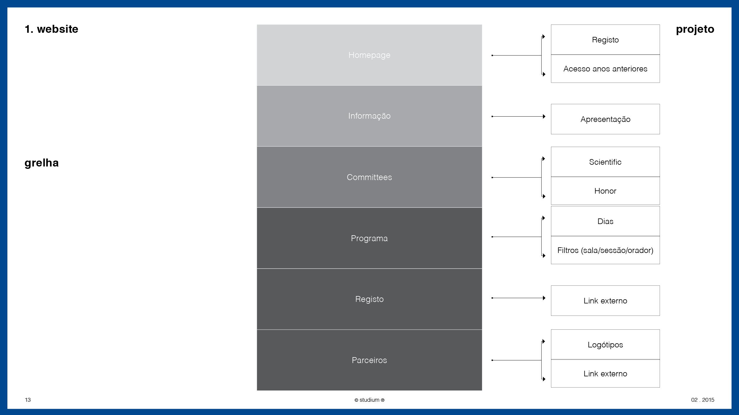 WEB20150000-PVC-Website-Presentation-AC-13