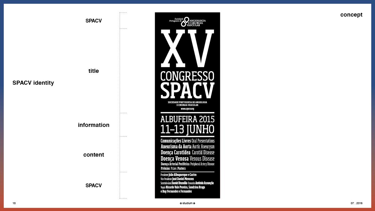 20140143-SPACV-XV_Congresso-PU13