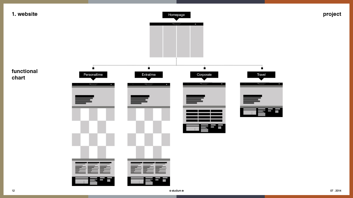 WEB20130107-TIMEMANAGEMENT-Website-Presentation_Layout-E.12